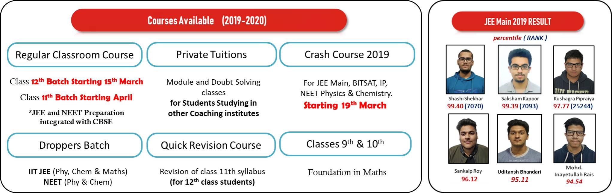 VNVClasses | Education & Courses